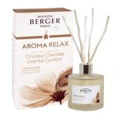 Zestaw-Aroma-Relax-Orientalna-Słodycz-berger